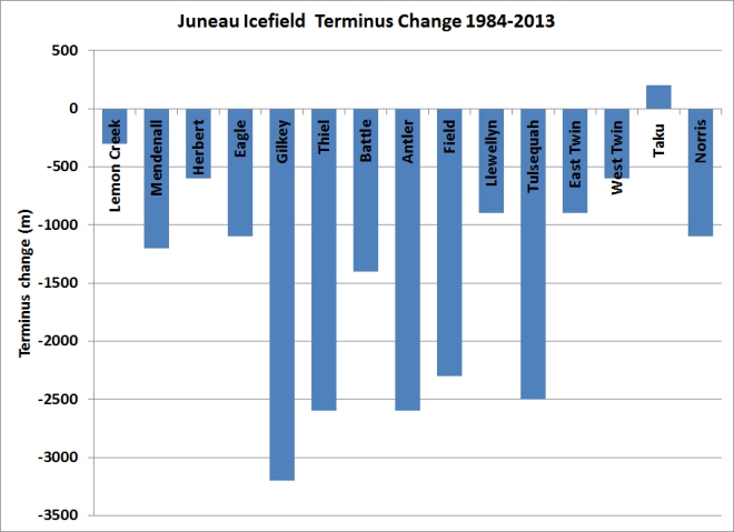 JIF terminus