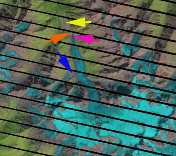 karaugom Glacier 2012