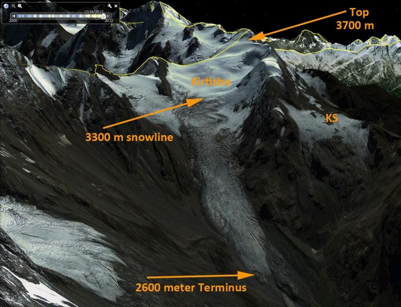 kirtisho glacier profile