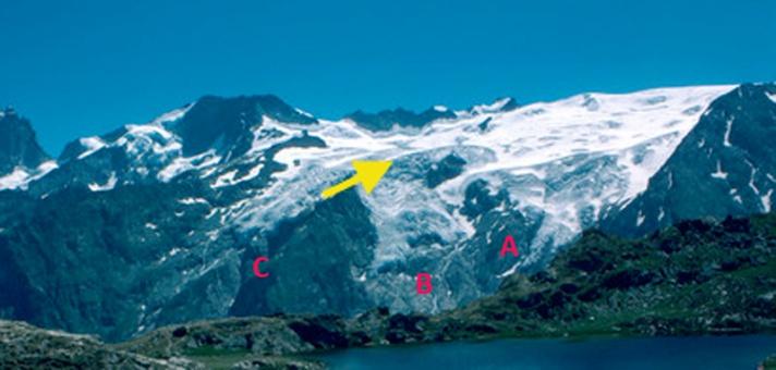girose glacier 1984