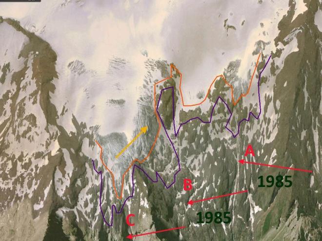girose glacier terminus 2010