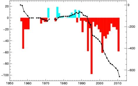 montmine graph