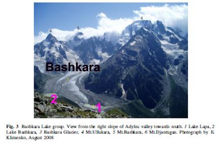 bashkara lakes
