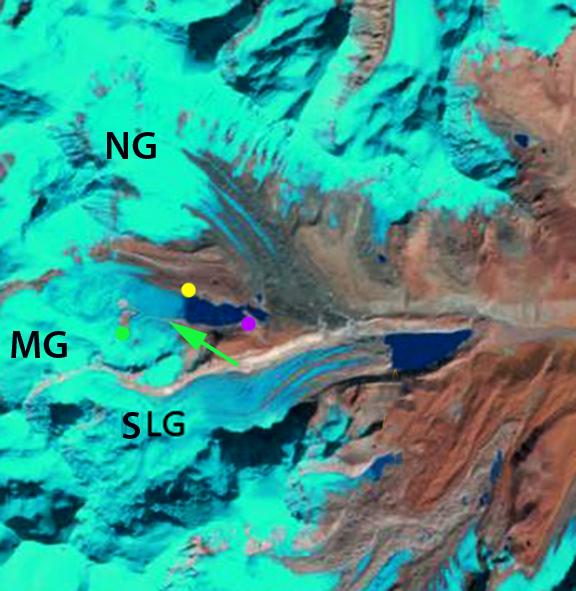 Lhonak glacier 2000