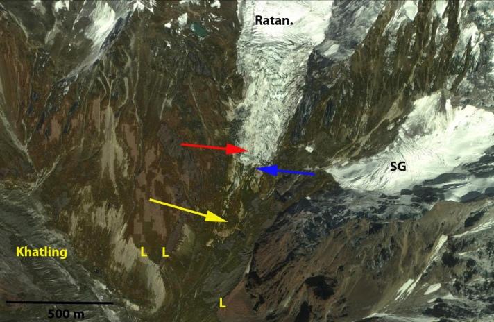Ratangrian 2011