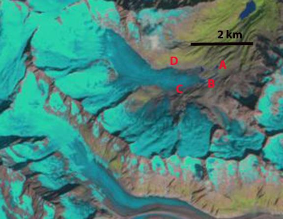 Gauli Glacier 1999
